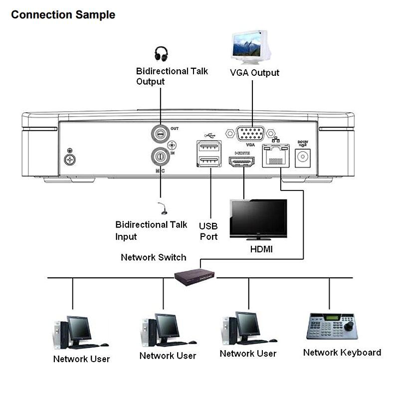 dahua 4ch 8ch nvr2104 4ks2 nvr2108 4ks2 smart 1u lite 4k h 265 network video recorder jpg 960x960 jpg