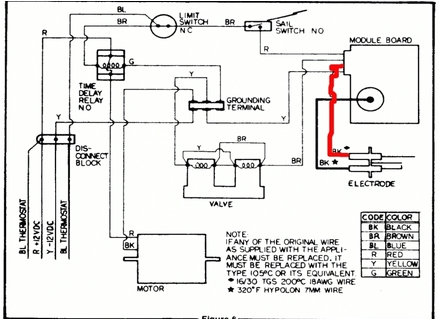 dometic rv furnace wire diagram auto electrical wiring diagram jpg