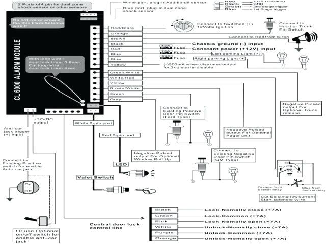 bulldog remote car starter wiring diagram astoryoftinytraveler jpg