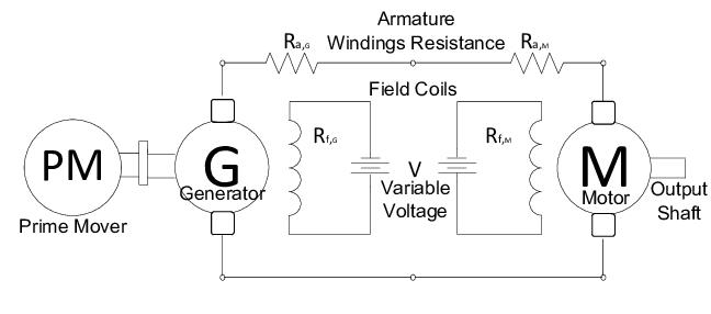 schematic of ward leonard motor generator set download scientific png