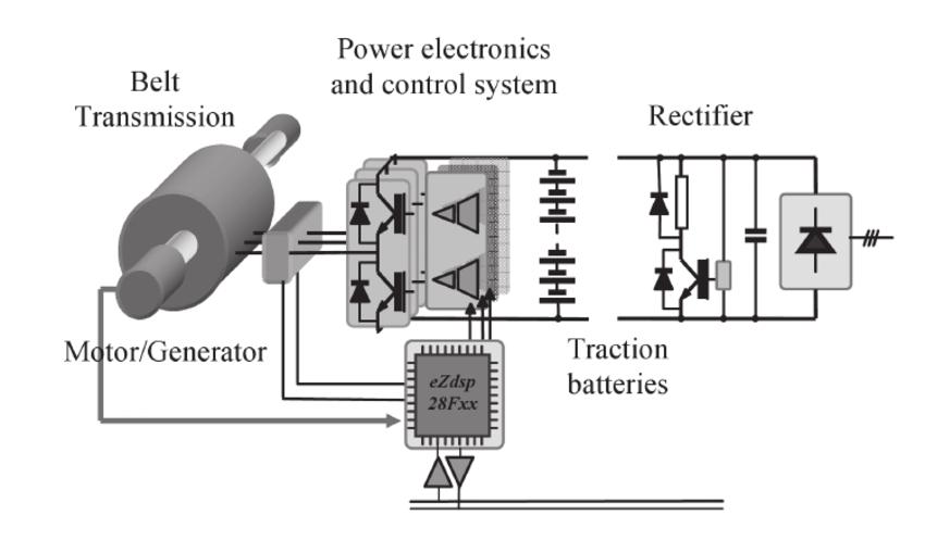 electric motorgenerator system download scientific diagram png