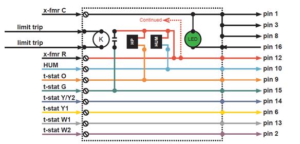 Ecm 2.3 Motor Wiring Diagram Ecm Motor Wiring Diagram Schematic Wiring Diagram