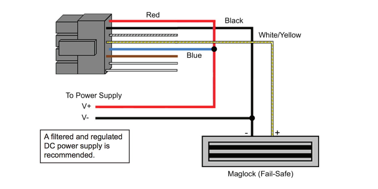 Electromagnetic Door Lock Wiring Diagram Pin Pad Keypad Door Entry Systems Kisi