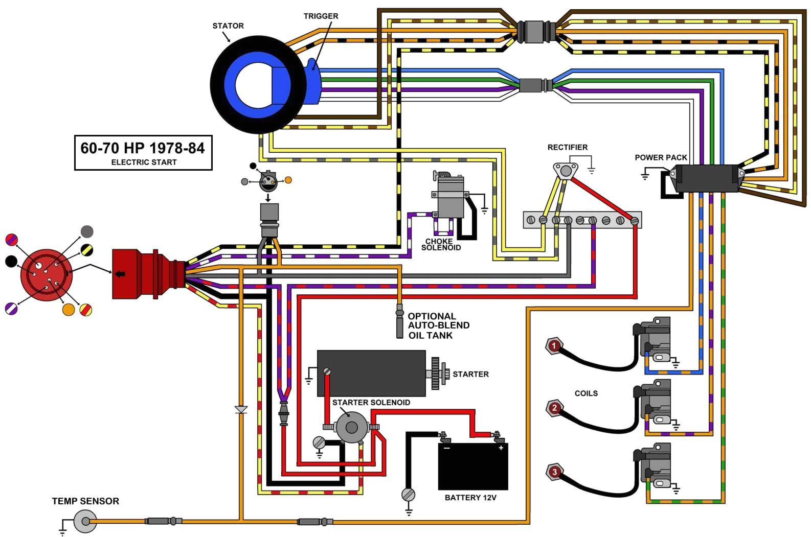 Evinrude Red Plug Wiring Diagram D03ec Nissan 3 0 Hp Outboard Wiring Diagram Wiring Library