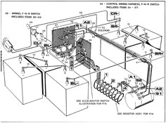 Ez Go Textron Battery Charger Wiring Diagram 48v Ez Go Wiring Iyf2015 De