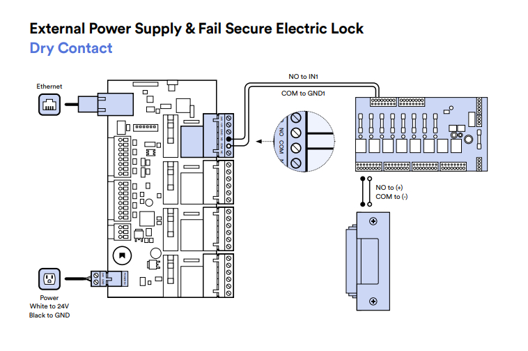 Fail Safe Relay Wiring Diagram External Power Supply Fail Secure Electric Lock Kisi