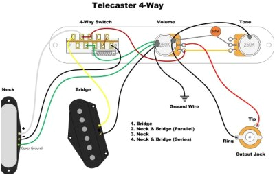 Fender Texas Special Pickups Wiring Diagram Texas Special Wiring Help Telecaster Guitar forum