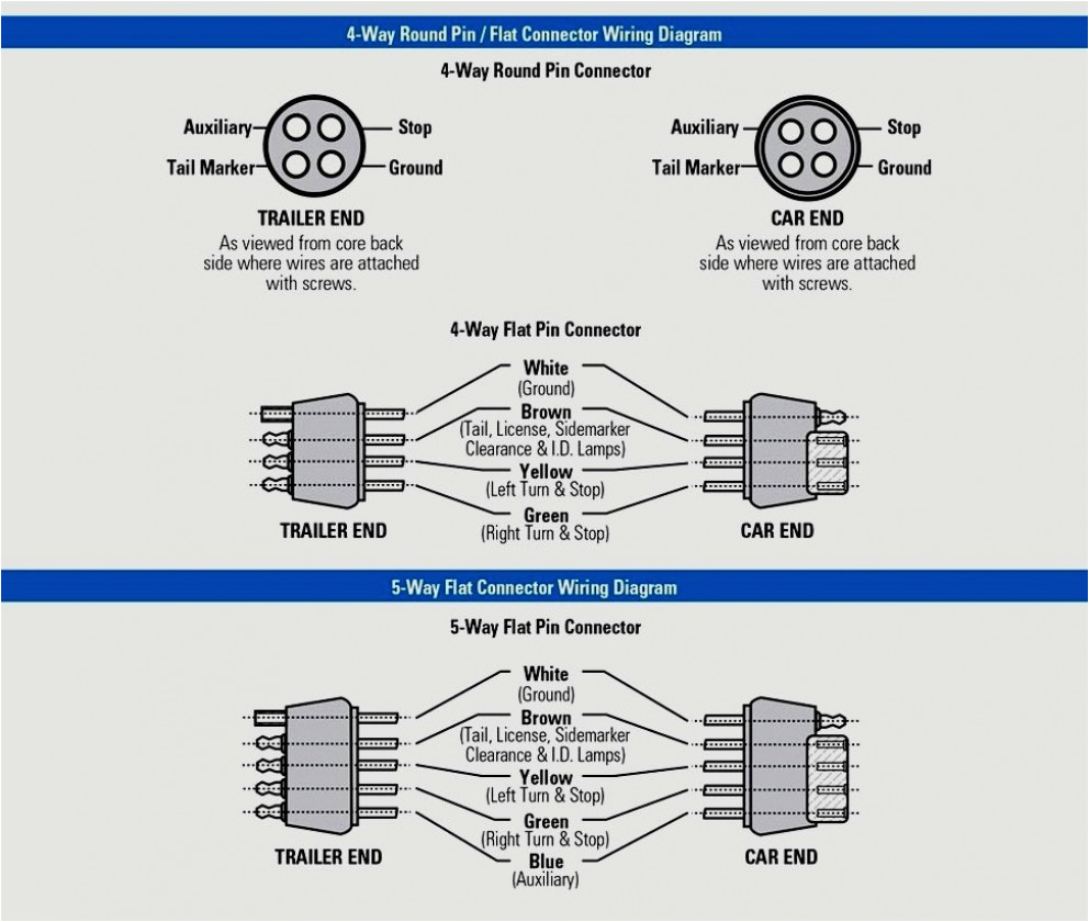Flat Four Trailer Wiring Diagram Th 7963 6 Way Trailer Wiring Harness Download Diagram