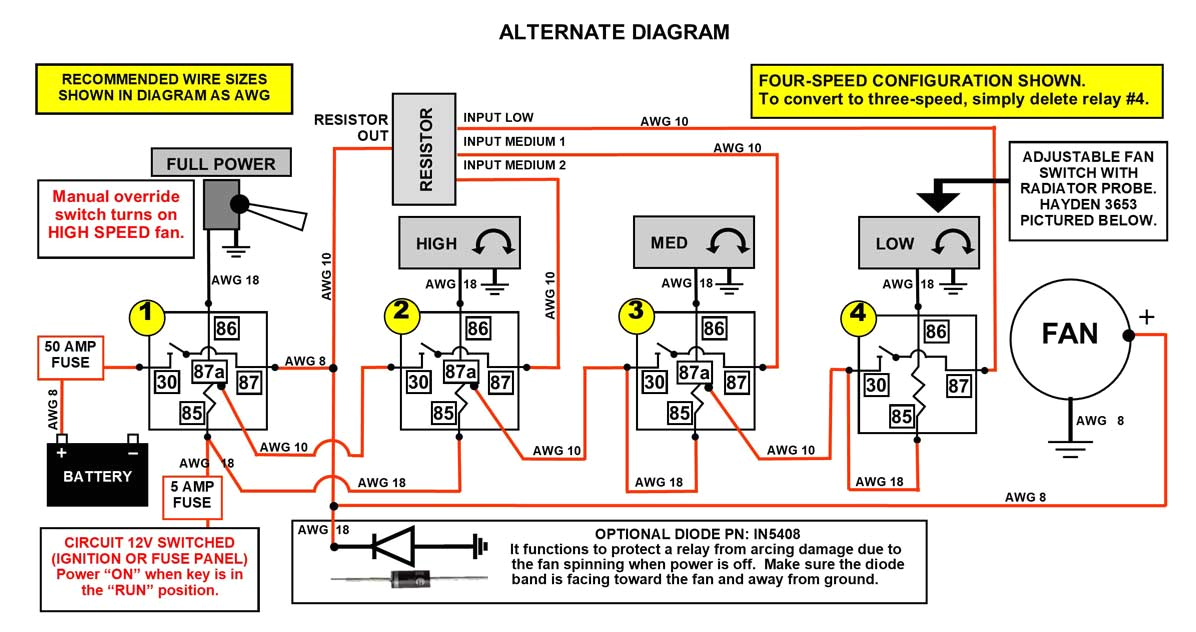 Flex A Lite Fan Control Wiring Diagram Dave S Volvo Page 4 Speed Mark Viii Cooling Fan Harness