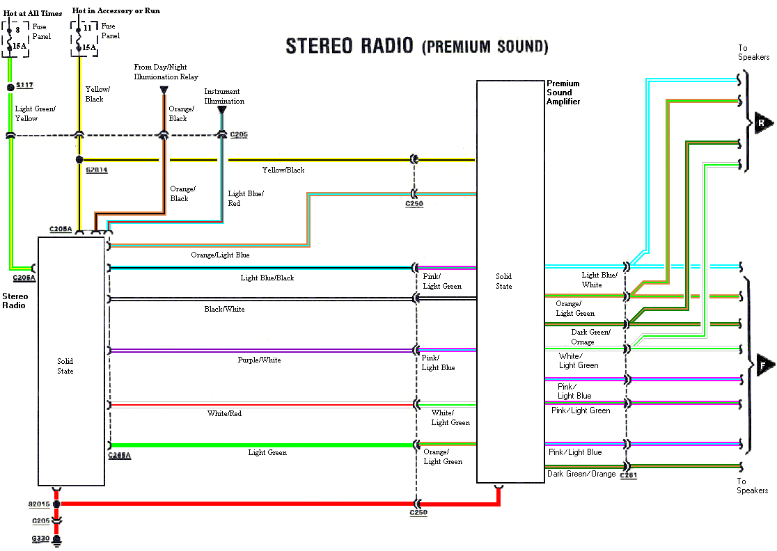 Ford F250 Radio Wiring Diagram 1997 ford Mustang Stereo Wiring Diagram Diagram Base Website