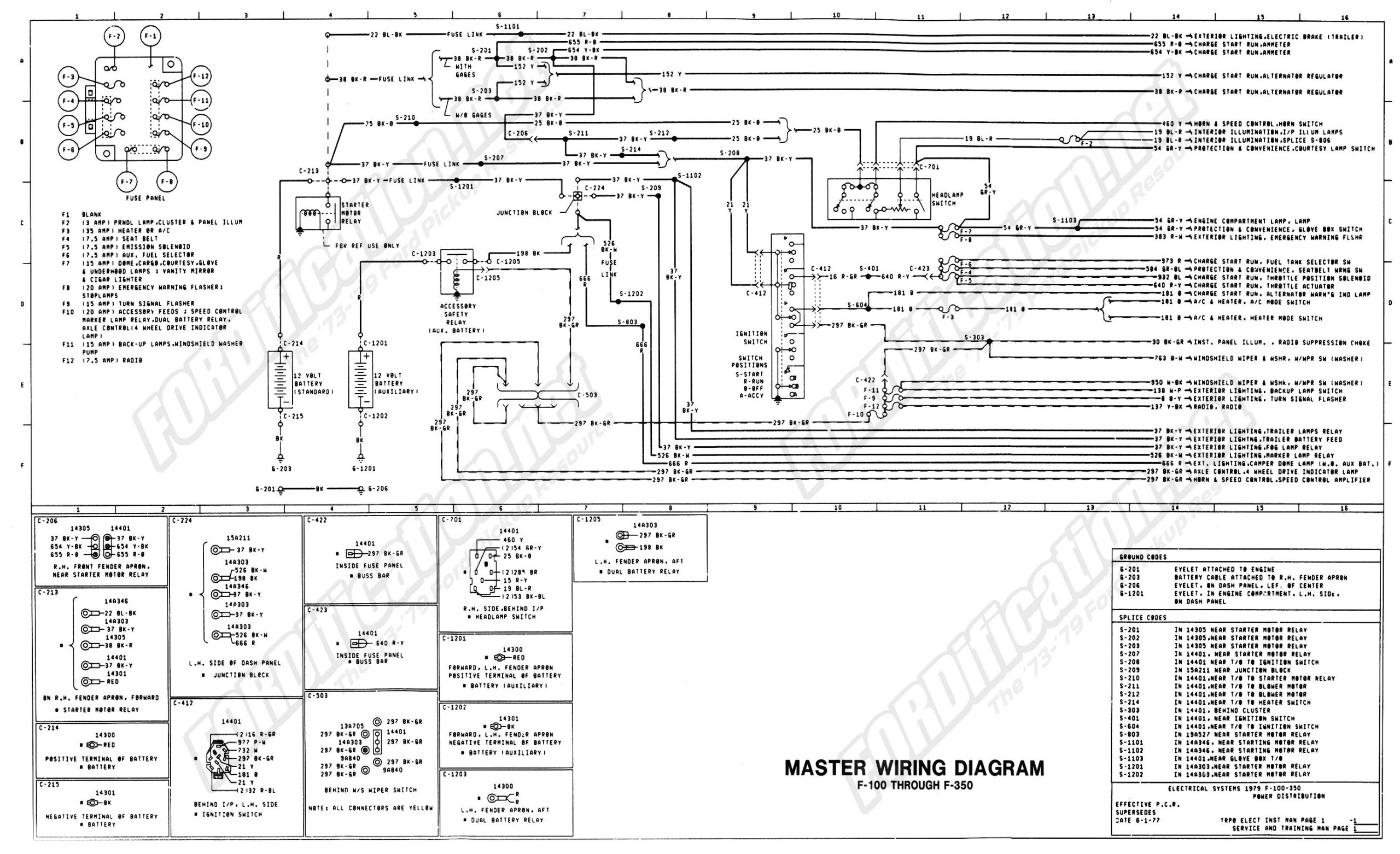 Ford Truck Wiring Harness Diagram 1973 1979 ford Truck Wiring Diagrams Schematics
