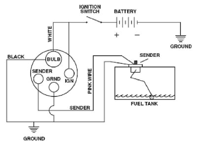 Fuel Sender Fuel Gauge Wiring Diagram Boat Fuel Sender Wiring Diagram Fokus Fuse12 Klictravel Nl