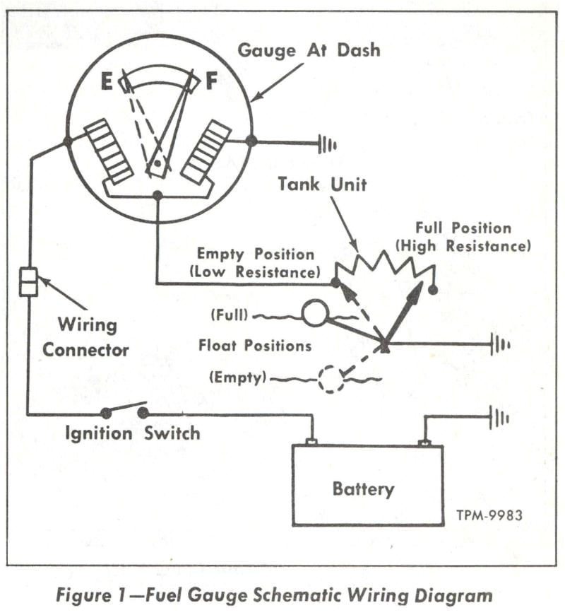 gm fuel gauge wiring basic electronics wiring diagram jpg
