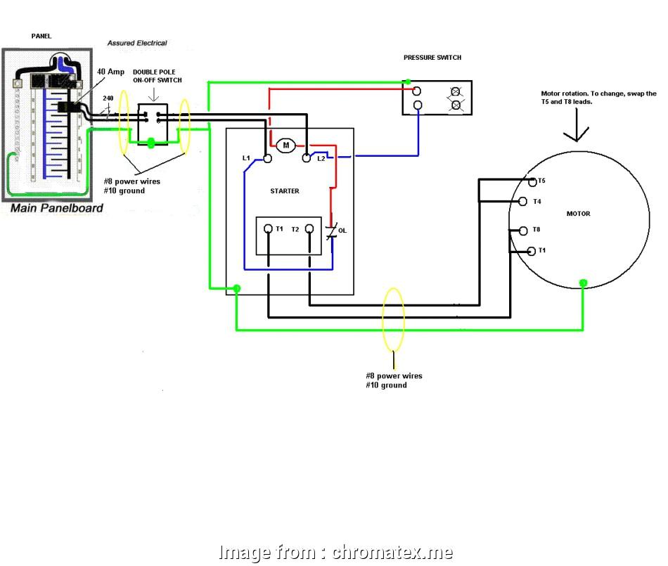Furnas Magnetic Starter Wiring Diagram Of 2143 Square D Magnetic Starter Wiring