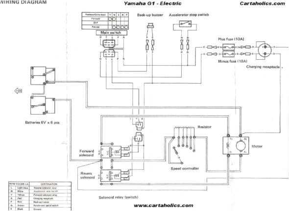 Gas Powered Golf Cart Wiring Diagram Hyundai Golf Cart Wiring Diagram with Images Yamaha Golf
