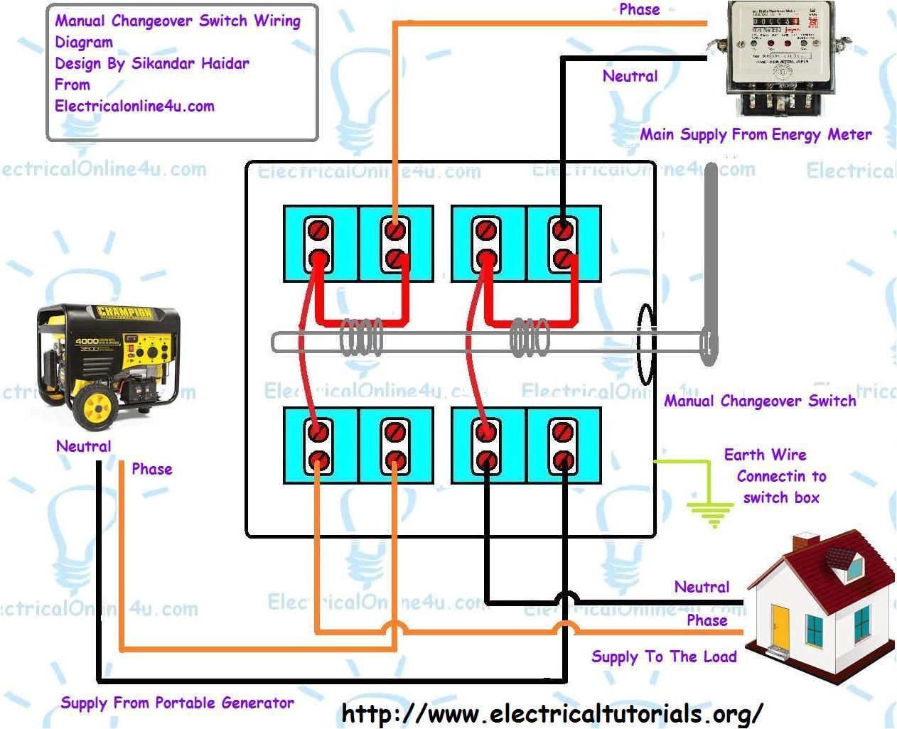 generator 2bchangeover 2bswitch 2bwiring 2bdiagram png