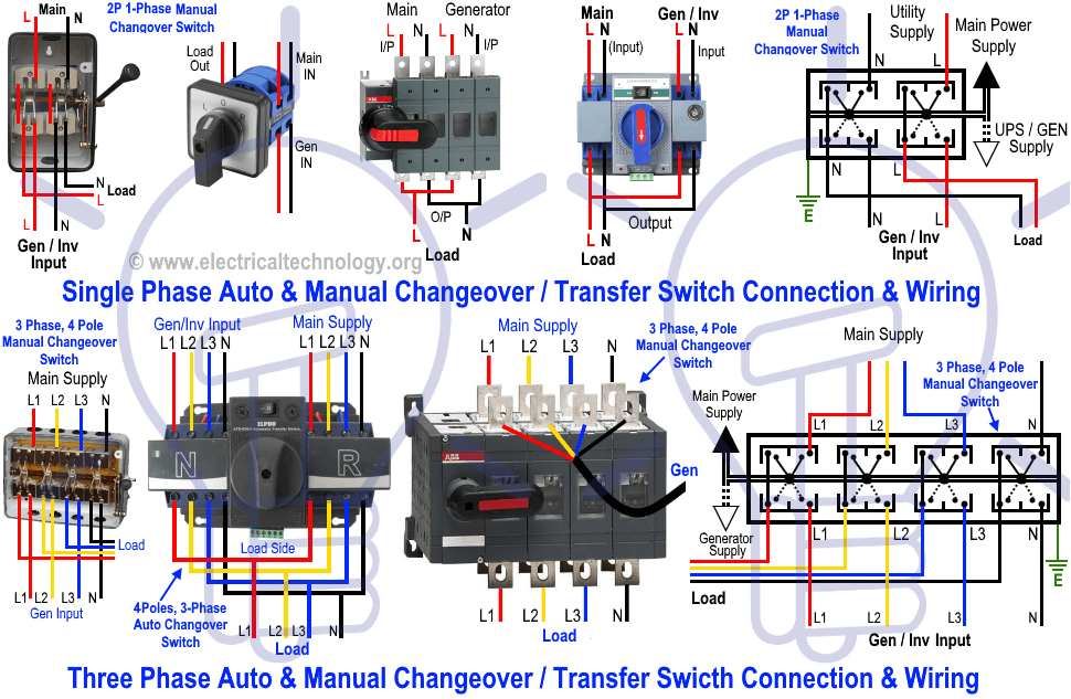 how to wire automatic manual changeover transfer switch single three phase png