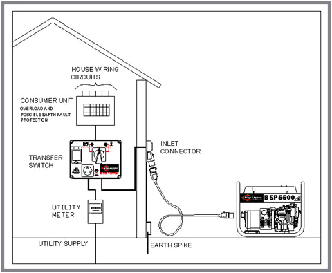 internal wiring diagram 110v generator online wiring diagram jpg