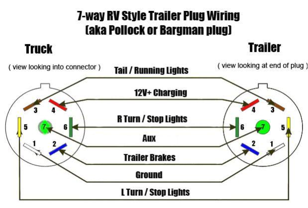 bargman 7 pin connector jpg 59359