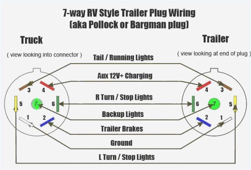 Gm 7 Pin Trailer Wiring Diagram Trailer Wiring Diagram Gm Blog Wiring Diagram