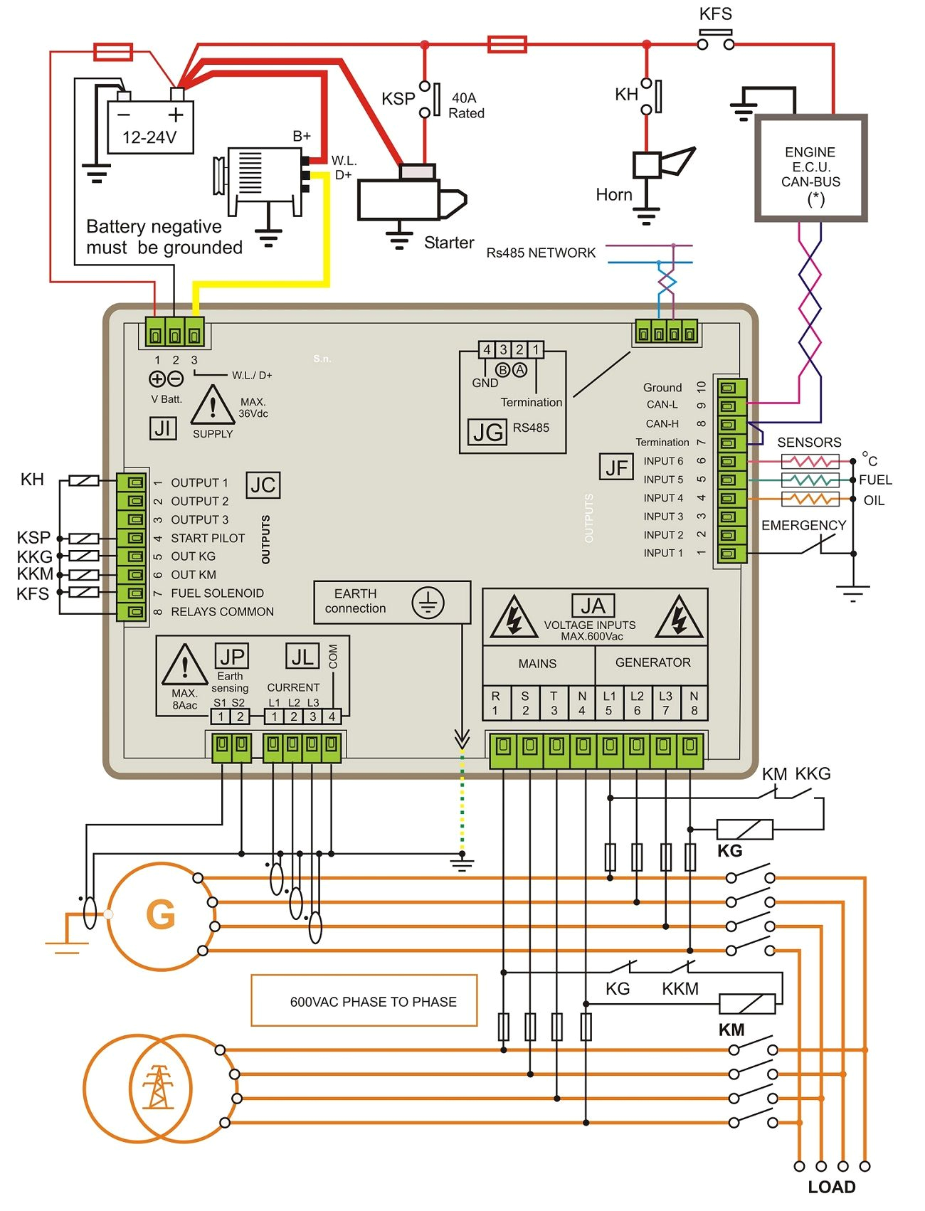 Go Power Transfer Switch Wiring Diagram Ul 924 Relay Wiring Diagram with Panel and Electrical