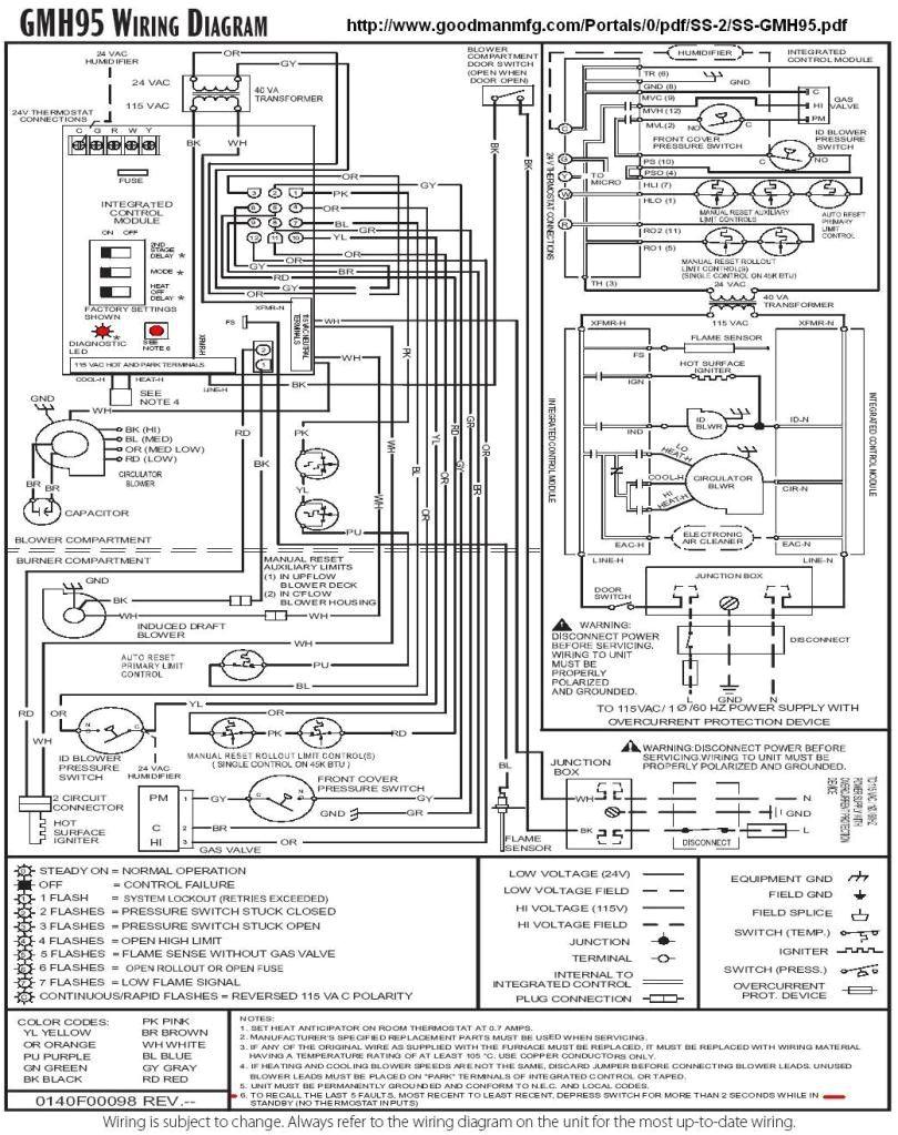 Goodman Gmp075 3 Wiring Diagram Goodman Gas Furnace Wiring Diagram Package Free Coo