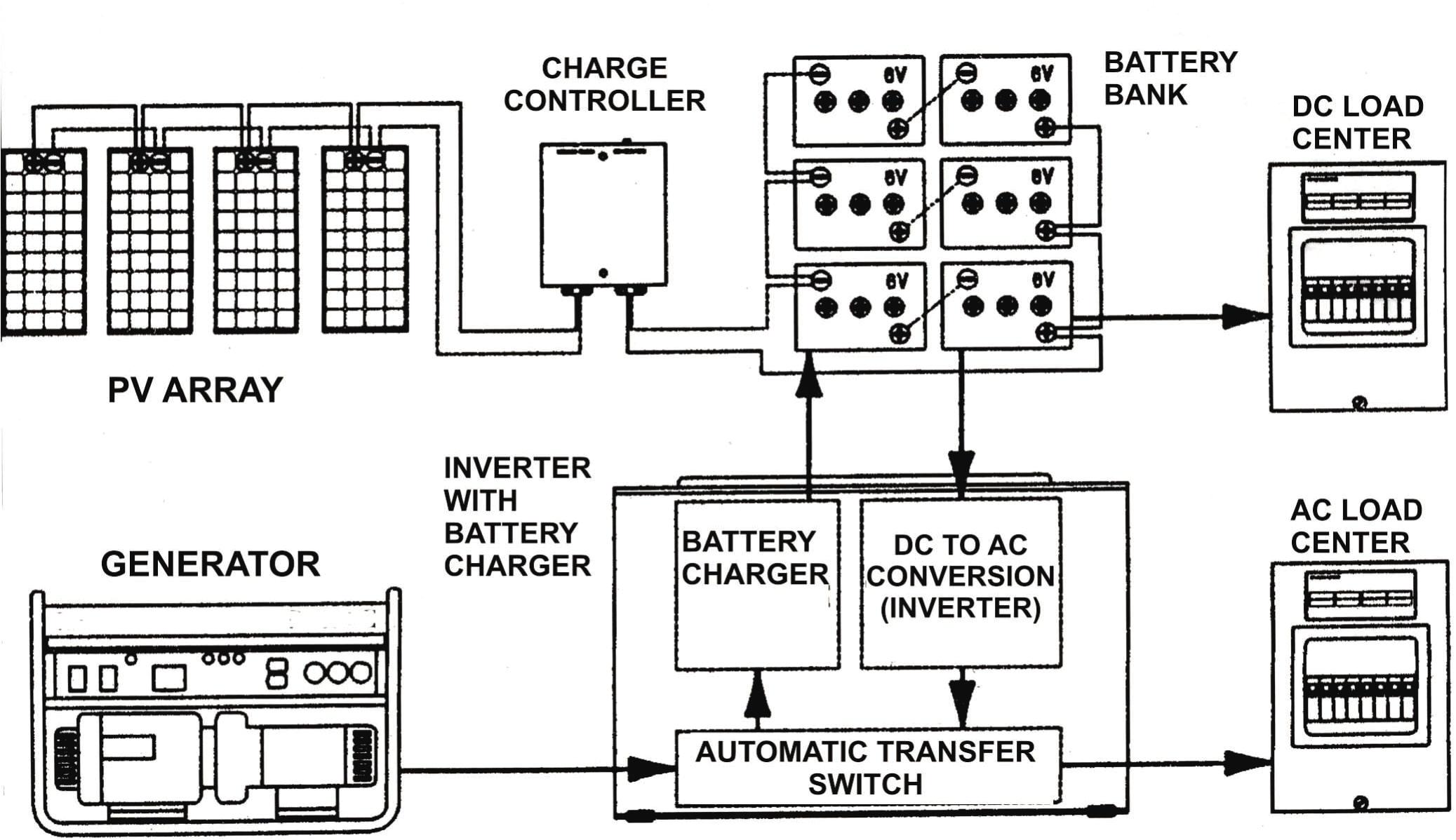 offgrid diagram jpg