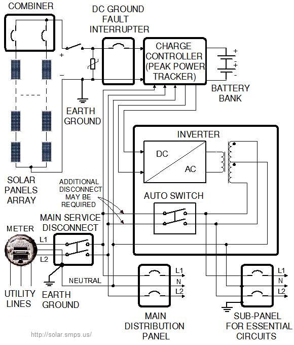 gridtiebackup wiring jpg