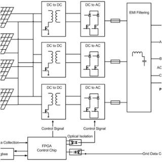 Grid Tie solar Wiring Diagram Pdf Grid Tied solar System