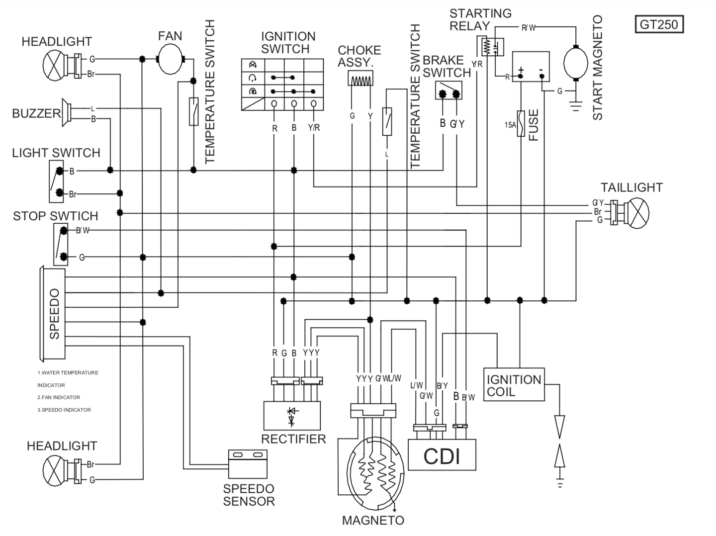 gt250 wiring diagram jpg