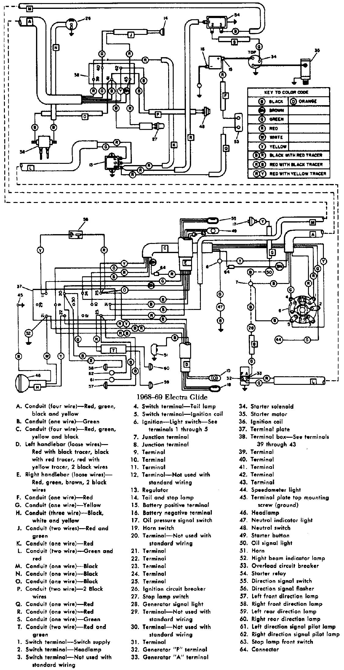 1968 69electra gif