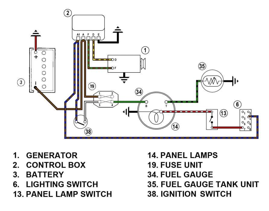 Harley Fuel Gauge Wiring Diagram Fuel Gauge Wire Diagram Blog Wiring Diagram