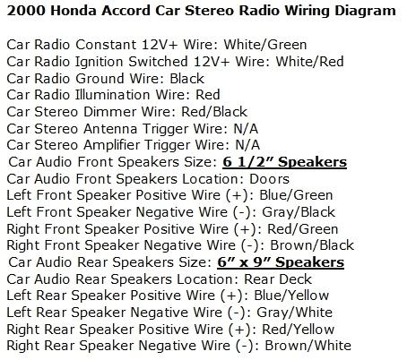 2002 honda accord stereo wiring diagram wiring diagram database jpeg