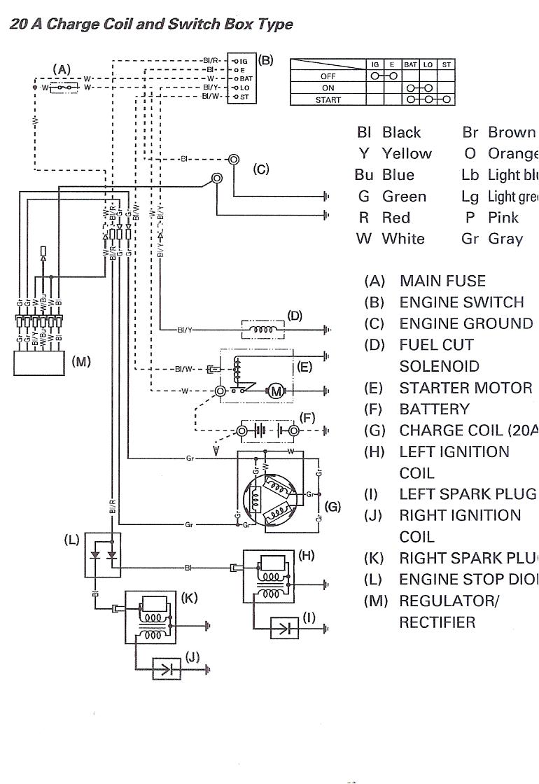 Honda Gx160 Electric Start Wiring Diagram Fv 2885 Honda G300 Wiring