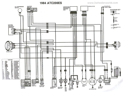 Honda Rancher 420 Wiring Diagram Honda 300 Wiring Diagram Blog Wiring Diagram