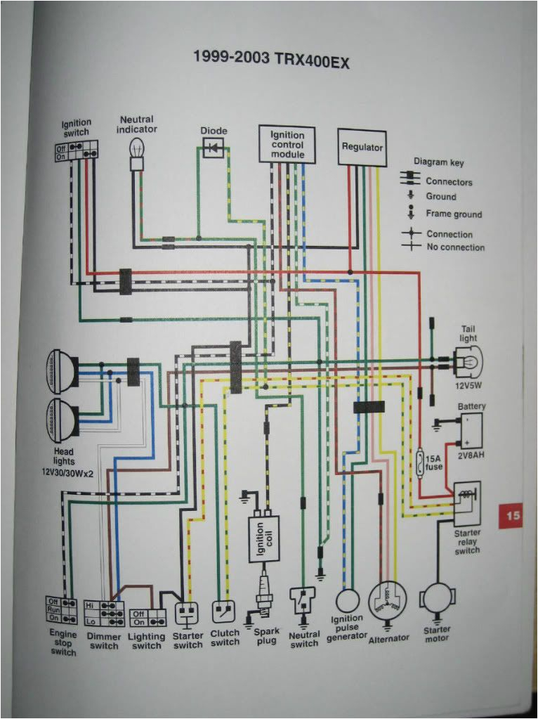 Honda Rancher 420 Wiring Diagram Os 8461 Honda Recon 250 Wiring Diagram On Honda Trx400ex