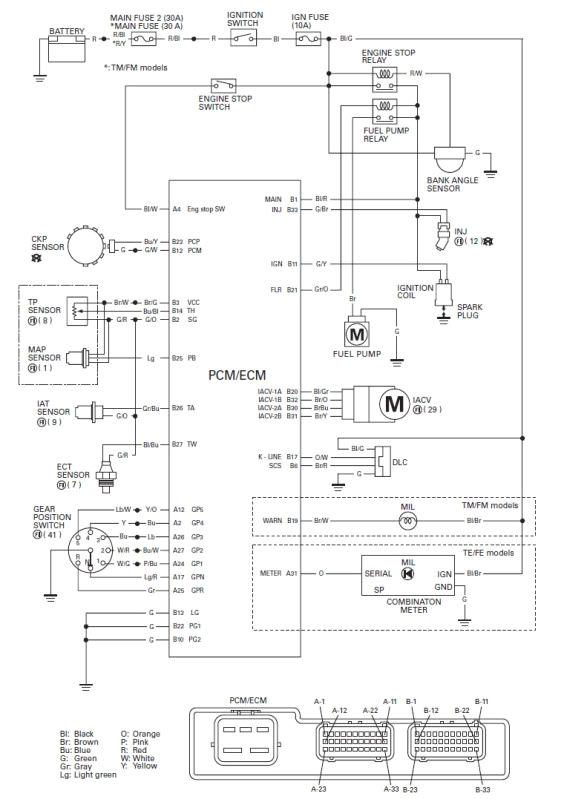 2002 honda rancher 350 es wiring diagram diagram data schema jpg
