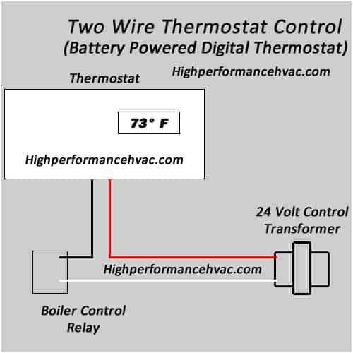 2 wire furnace wiring manual e book jpg