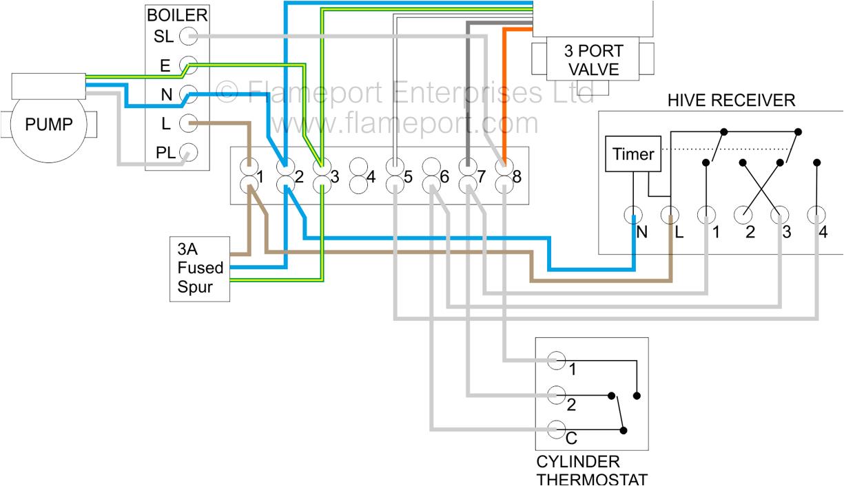 y plan wiring diagram hive png