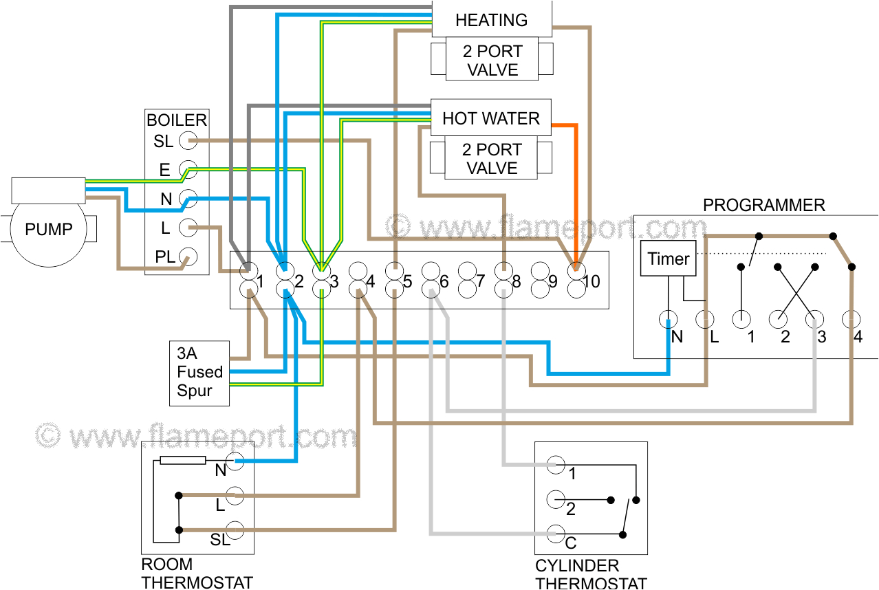 s plan central heating system diagrams in 2019 heating systems gif