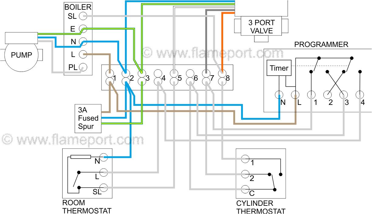 Honeywell 3 Port Wiring Diagram Y Plan Wiring Diagram Alloff On Motorised Valve for
