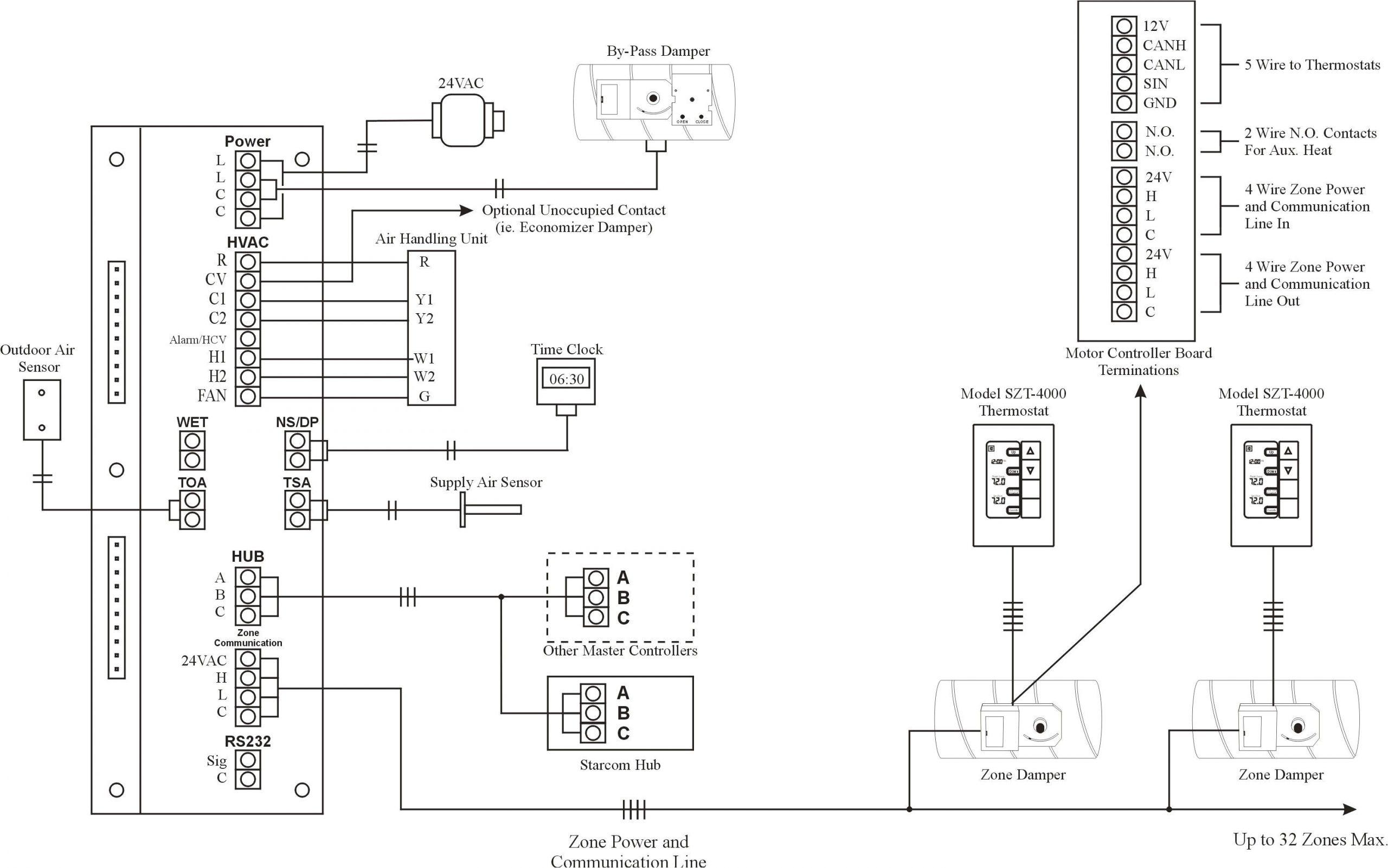 Honeywell Burglar Alarm Wiring Diagram Adt Wiring Diagram Blog Wiring Diagram