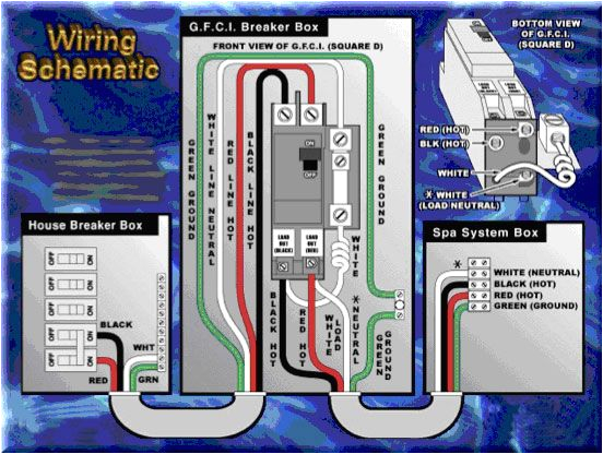 Hot Tub Disconnect Wiring Diagram Wiring Diagram with Images Hot Tub Gfci Pool Hot Tub