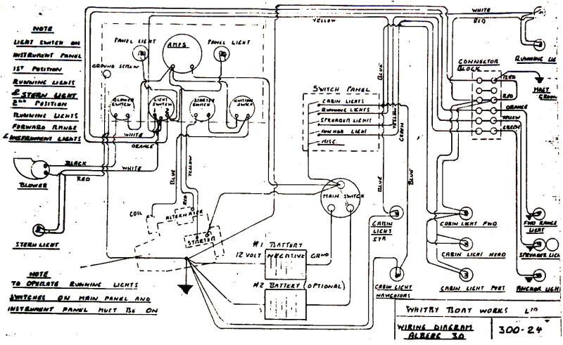 impressive larson boat wiring diagram wiring diagram 2002 g3 boats jpg