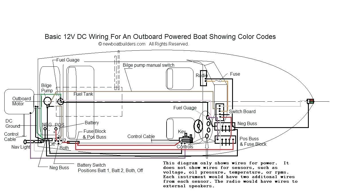 2003 champion boat wiring diagram standard electrical wiring diagram jpg