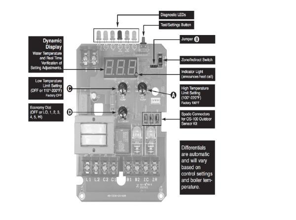 Hydrostat Model 3250 Plus Wiring Diagram Hydrostat 3250 Plus Water Temp Doityourself Com Community