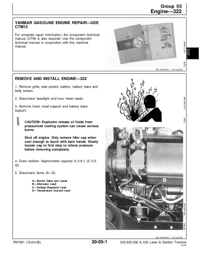 john deere 332 lawn garden tractor service repair manual 49 638 jpg