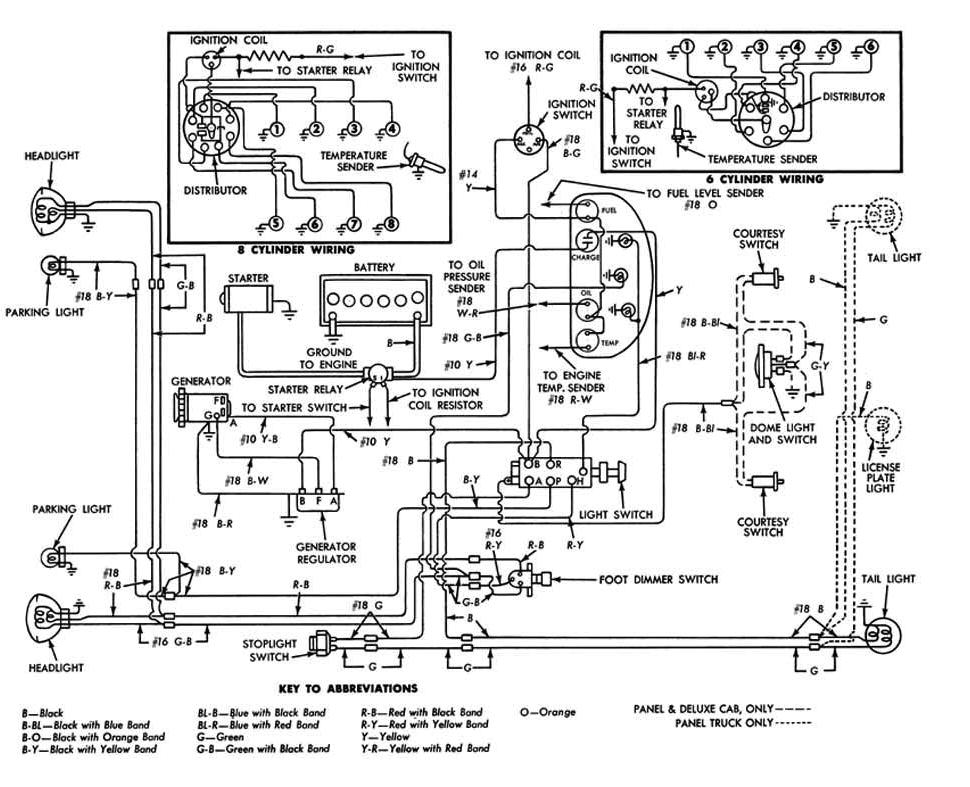 1965 ford f100 dash gauges wiring diagram jpg