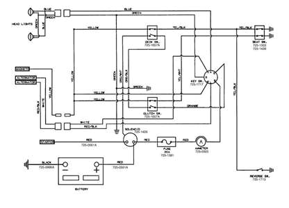 John Deere Lawn Tractor Ignition Switch Wiring Diagram solved I Need A Wiring Diagram for A 7 Terminal Ignition