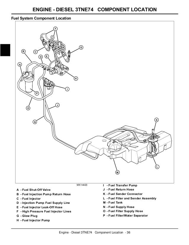 john deere x495 4wd lawn garden tractor service repair manual 40 638 jpg